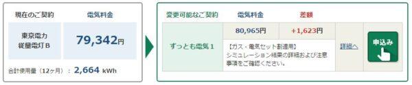 東京電力比較1